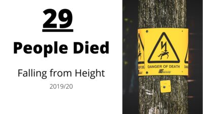 Falling from height deaths